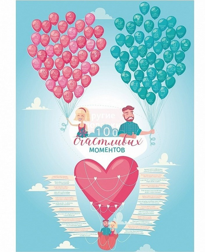 Плакат 100 счастливых моментов