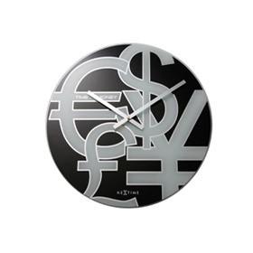 Часы настенные денежные знаки