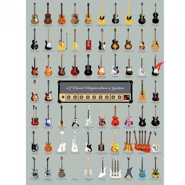 Постер Guitars L