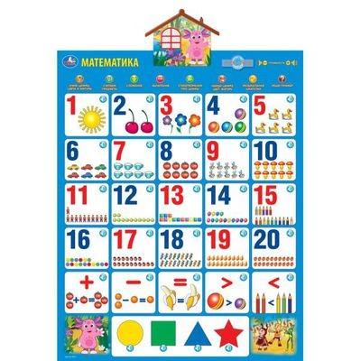 Плакат Говорящая математика для детей. Учим с Лунтиком