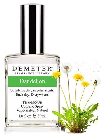 Духи-спрей Одуванчик (Dandelion)