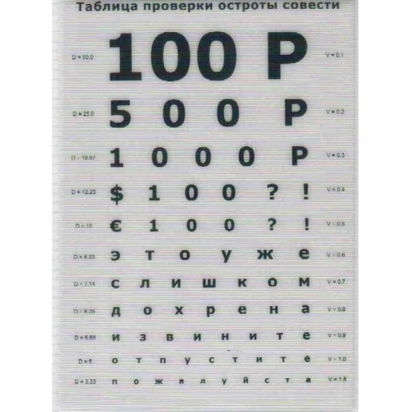 Обложка для автодокументов Острота совести
