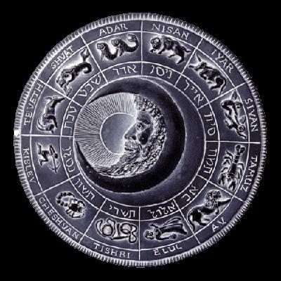 Сертификат: Индивидуальный энергетический гороскоп