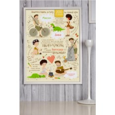 Постер в раме с вашим текстом и фото Первобытная семейка