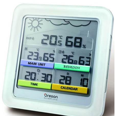 Погодная станция «Климат контроль»
