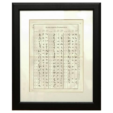 Гравюра «Японский алфавит»