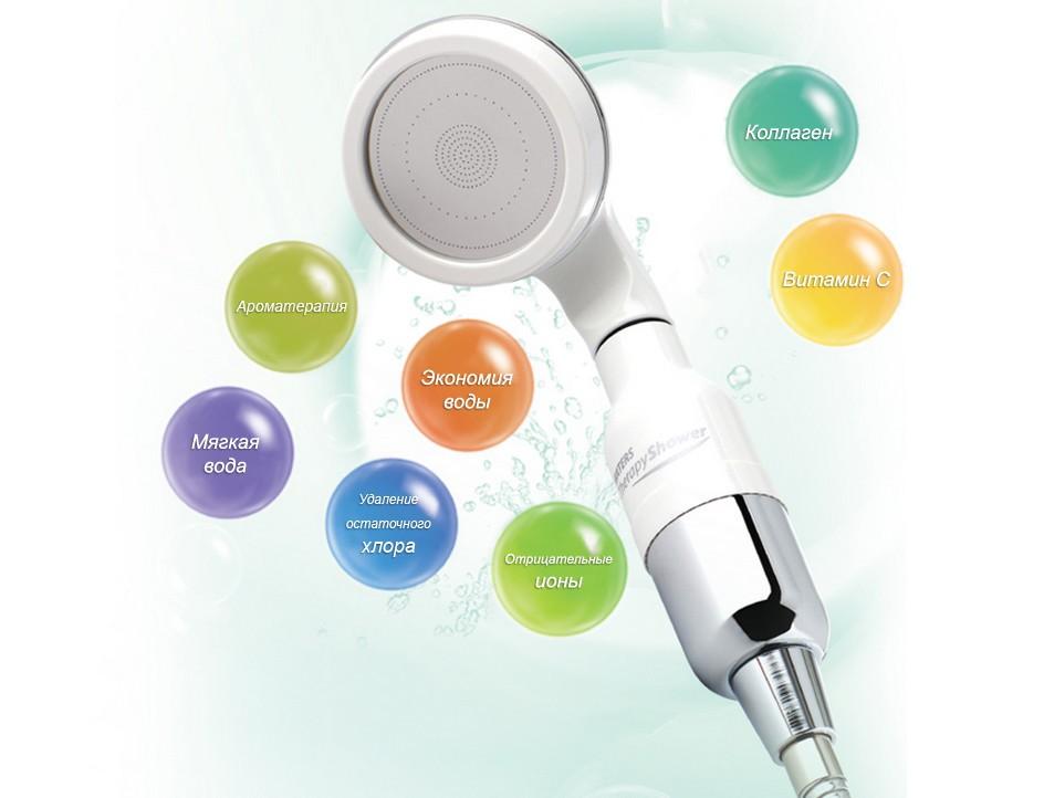Водно-терапевтическая душевая насадка Therapy Shower