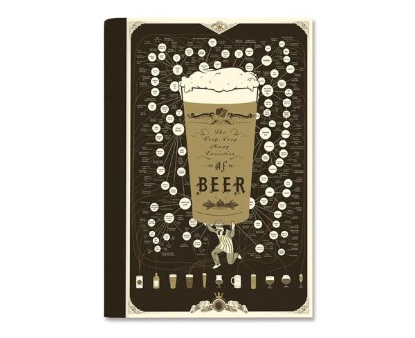Блокнот с постером Beer