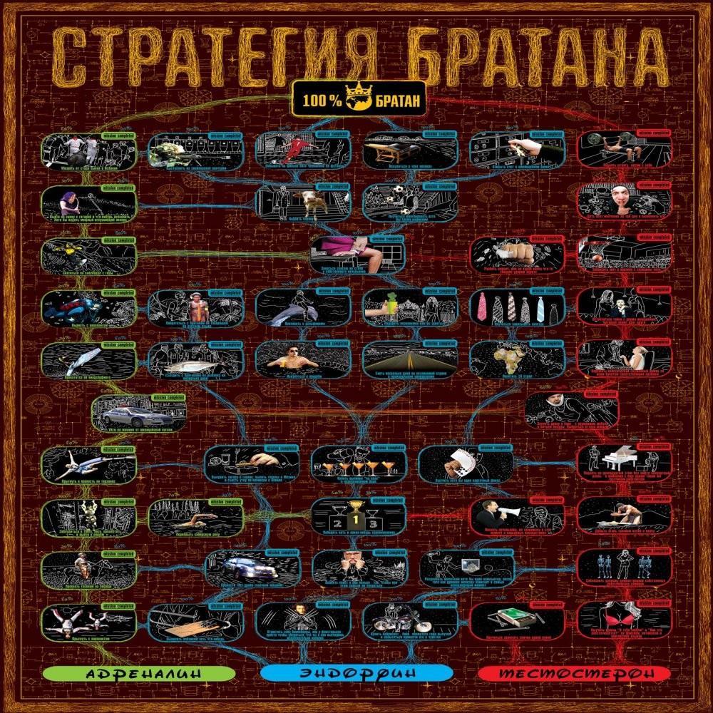Постер-игра Стратегия Братана со стирающимся слоем