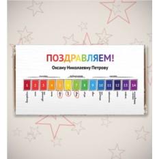 Именная шоколадная открытка «Шпаргалка по химии»