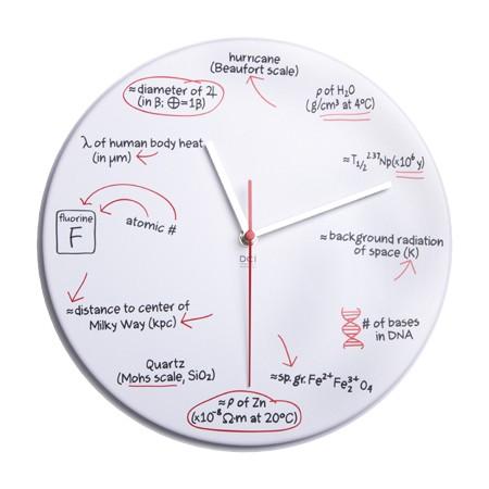 Настенные часы Научные часы