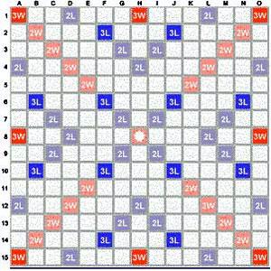 Scrabble на русском языке