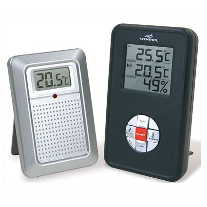 Термометр WENDOX