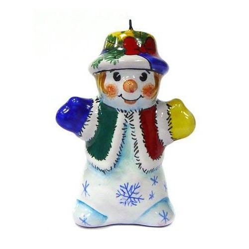 Ёлочная игрушка Снеговик в шляпе