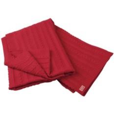 Красный плед Comfort
