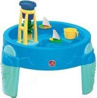 Столик с водяной мельницей, Step2