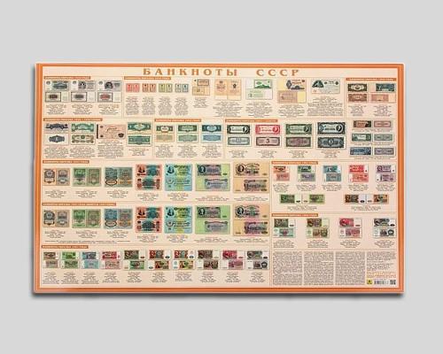 Настольное справочное издание «Банкноты СССР»