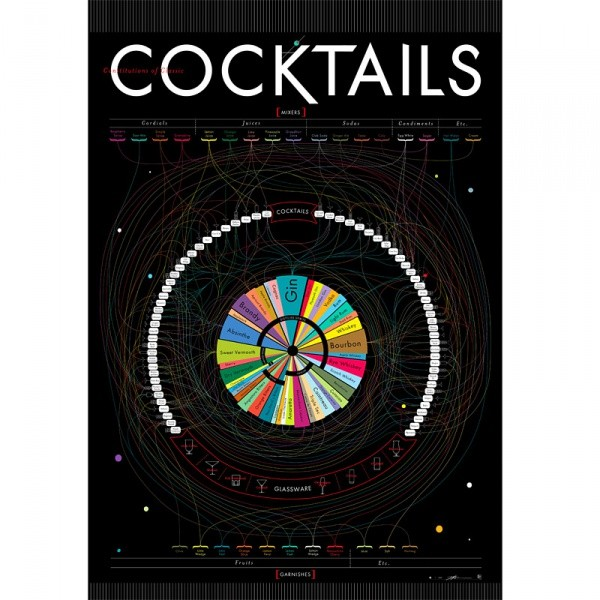 Постер Cocktails XL