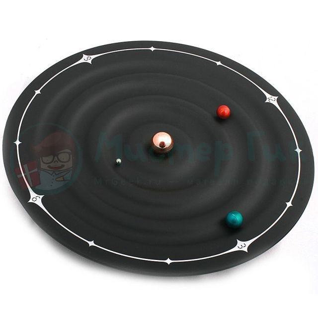Часы Галактика