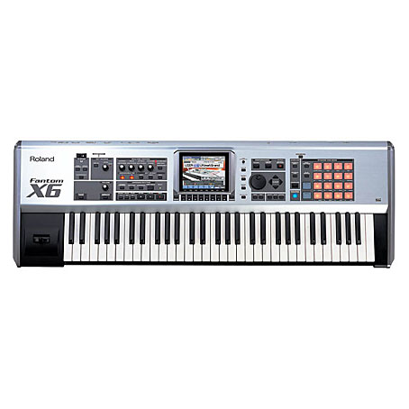 Синтезаторы Roland