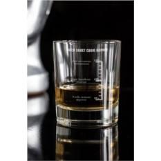 Стакан для виски с гравировкой Шкала отличного настроения
