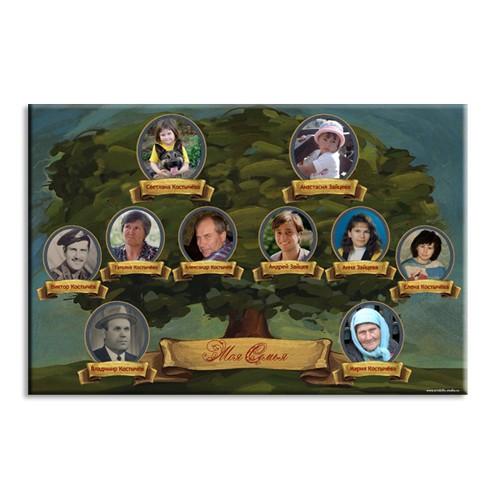 Настенные часы «Генеалогическое древо»