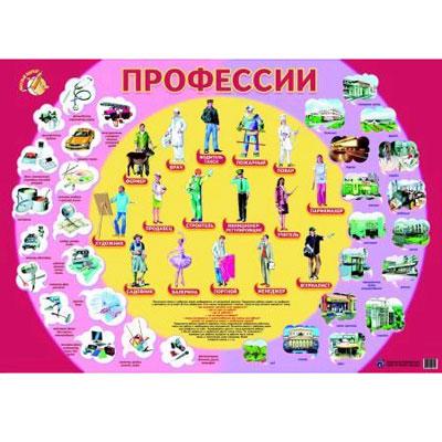 Плакат «Профессии»