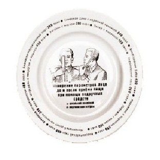 Тарелка «Изменение параметров лица»