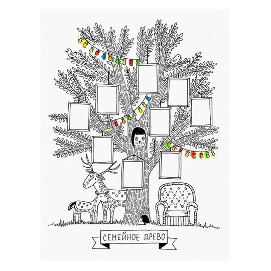 Постер Семейное древо