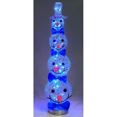 Пирамида-снеговик