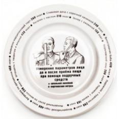 Тарелка Измерение параметров лица до и после приёма пищи
